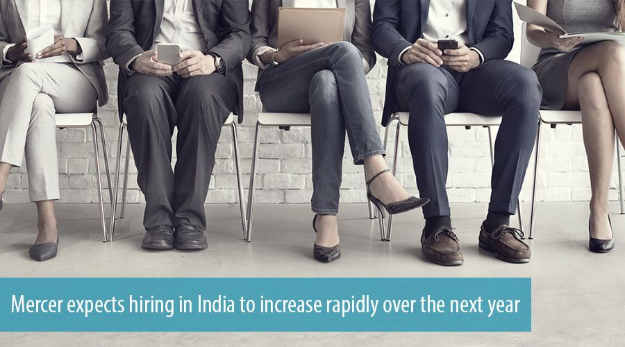 Mercer expects hiring in India to increase rapidly over the next year