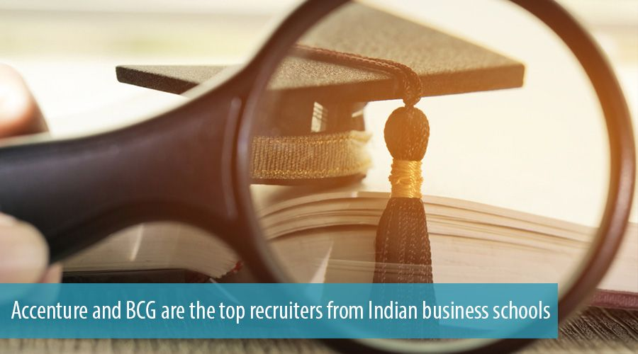 Accenture and BCG are the top recruiters from Indian business schools